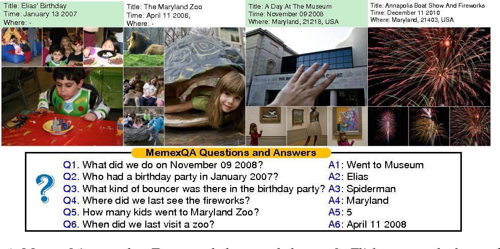 Figure 1 for MemexQA: Visual Memex Question Answering