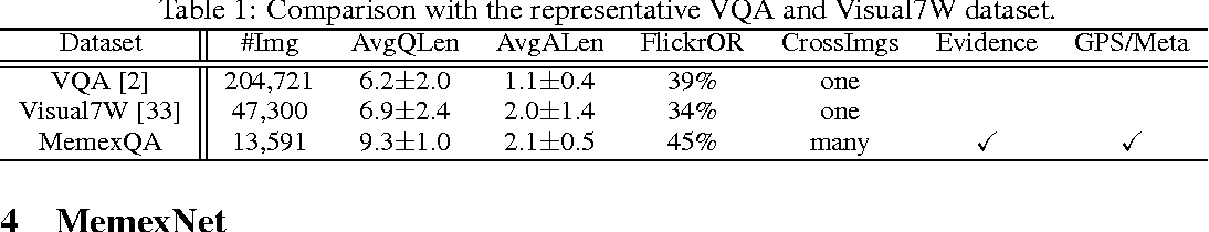 Figure 2 for MemexQA: Visual Memex Question Answering