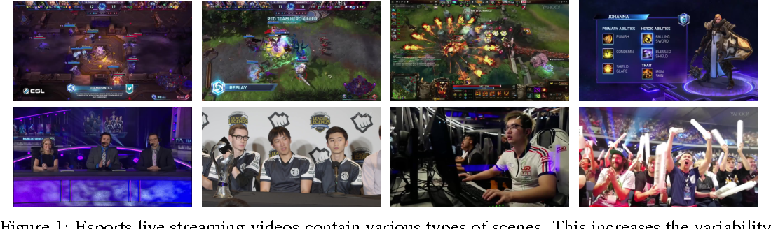 Figure 1 for Real-Time Video Highlights for Yahoo Esports