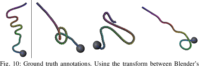 Figure 2 for Learning Rope Manipulation Policies Using Dense Object Descriptors Trained on Synthetic Depth Data