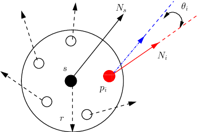 Figure 3 for A Novel Geometry-based Algorithm for Robust Grasping in Extreme Clutter Environment