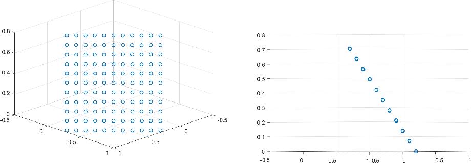 Figure 1 for Evolutionary Diversity Optimization Using Multi-Objective Indicators