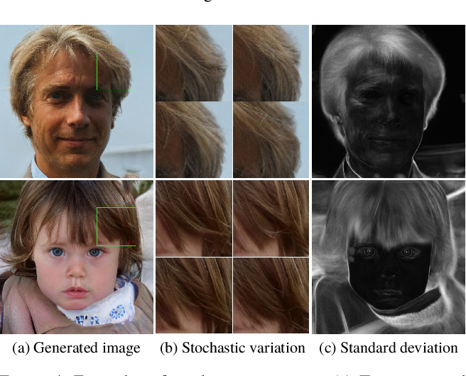 Figure 3 from A Style-Based Generator Architecture for Generative