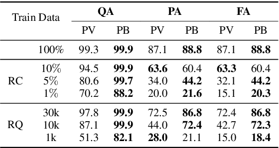 Figure 4 for Probabilistic Graph Reasoning for Natural Proof Generation