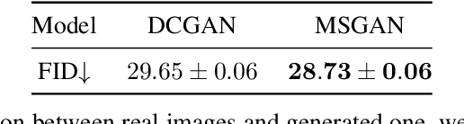 Figure 3 for Mode Seeking Generative Adversarial Networks for Diverse Image Synthesis