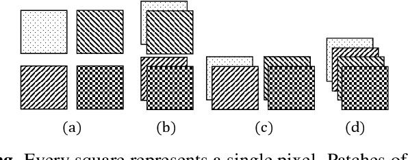 Figure 4 for Utilising Low Complexity CNNs to Lift Non-Local Redundancies in Video Coding