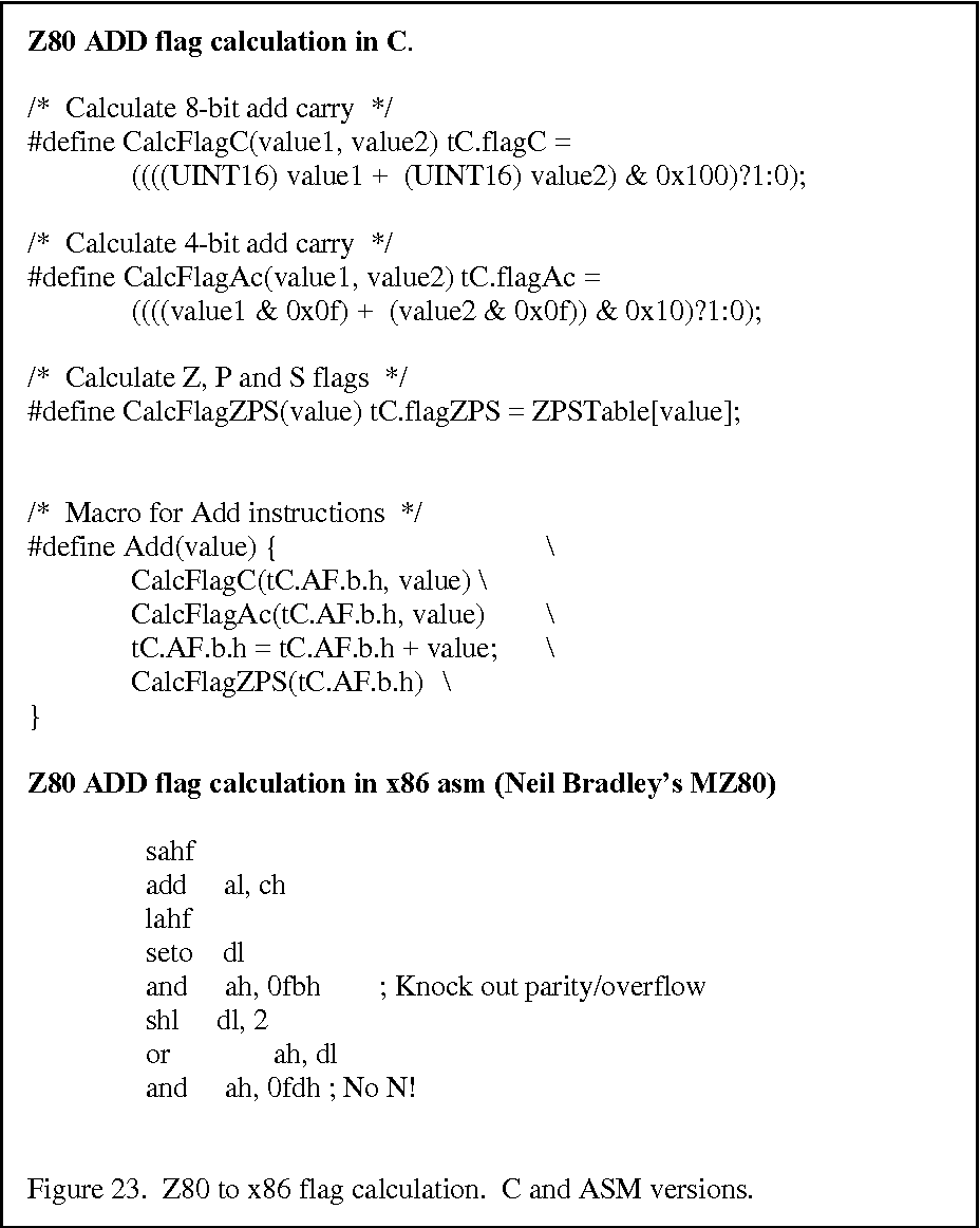 Figure 23 from Study of the techniques for emulation programming