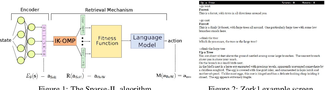Figure 1 for Action Assembly: Sparse Imitation Learning for Text Based Games with Combinatorial Action Spaces