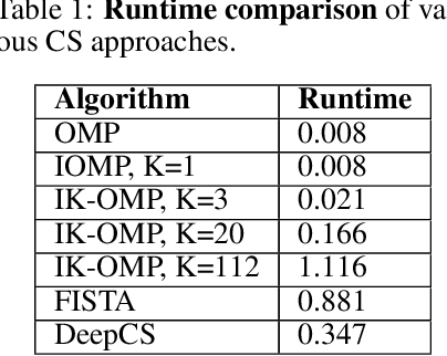 Figure 2 for Action Assembly: Sparse Imitation Learning for Text Based Games with Combinatorial Action Spaces