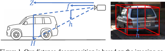 Figure 1 for Geometry-based Distance Decomposition for Monocular 3D Object Detection