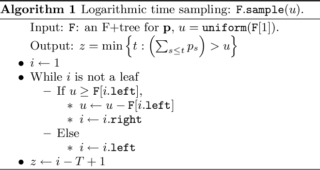 Figure 2 for A Scalable Asynchronous Distributed Algorithm for Topic Modeling
