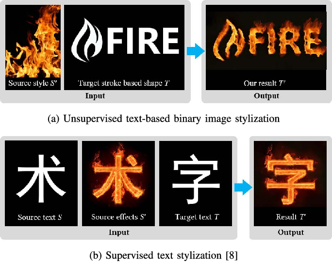 Figure 1 for Context-Aware Text-Based Binary Image Stylization and Synthesis