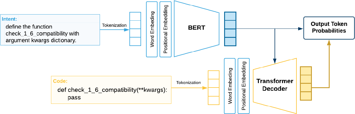 Figure 3 for Semantic Parsing with Less Prior and More Monolingual Data