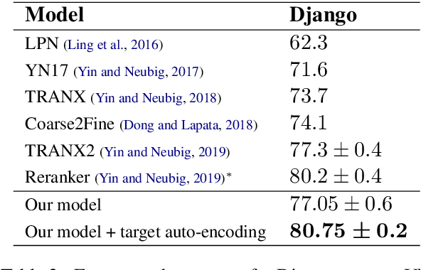 Figure 4 for Semantic Parsing with Less Prior and More Monolingual Data