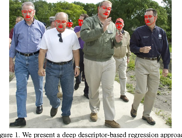 Figure 1 for Face Alignment by Local Deep Descriptor Regression