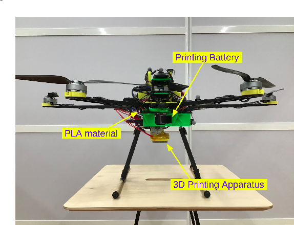 Figure 3 for A 3D Printing Hexacopter: Design and Demonstration