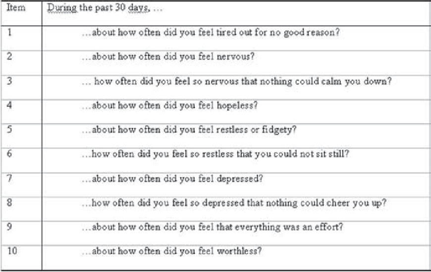 Figure 1 from Psychometric properties of an interviewer-administered