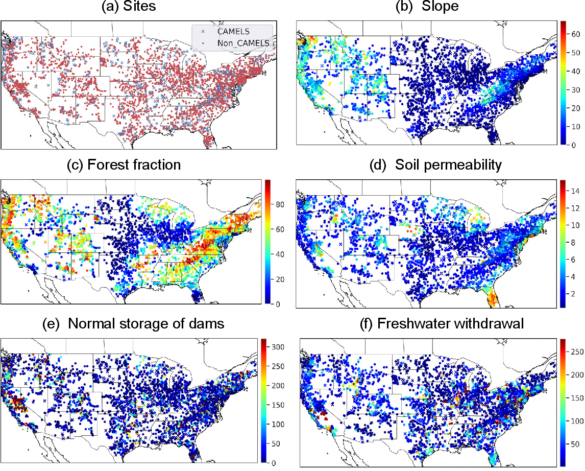 Figure 1 for Continental-scale streamflow modeling of basins with reservoirs: a demonstration of effectiveness and a delineation of challenges