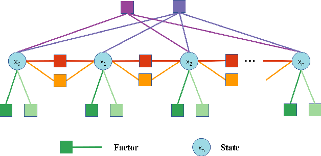 Figure 2 for A General Optimization-based Framework for Local Odometry Estimation with Multiple Sensors
