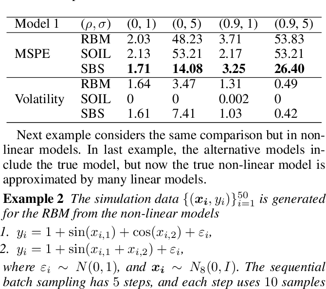 Figure 4 for Meta-Learning PAC-Bayes Priors in Model Averaging
