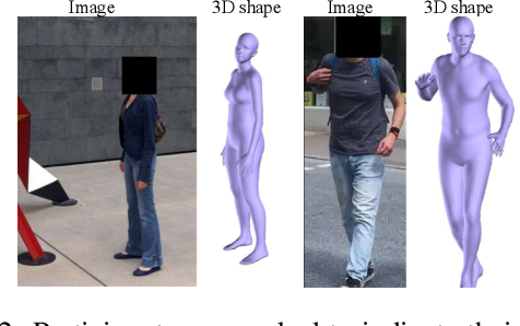 Figure 3 for Shape Evasion: Preventing Body Shape Inference of Multi-Stage Approaches