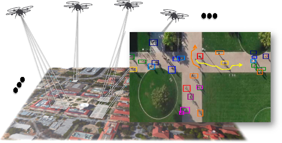 Figure 1 for Forecasting Social Navigation in Crowded Complex Scenes