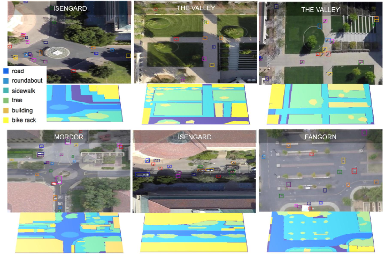 Figure 4 for Forecasting Social Navigation in Crowded Complex Scenes
