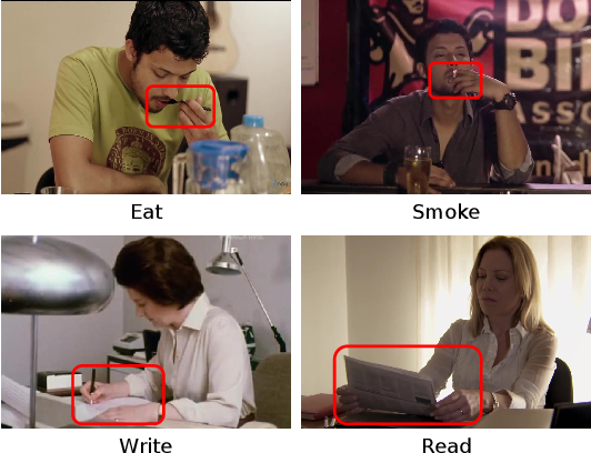 Figure 1 for Context-Aware RCNN: A Baseline for Action Detection in Videos