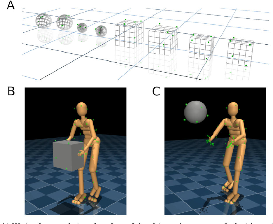 Figure 2 for Reusable neural skill embeddings for vision-guided whole body movement and object manipulation