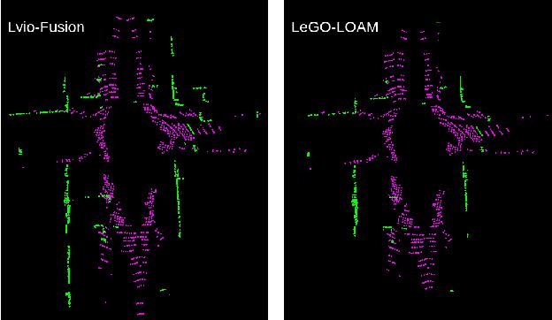 Figure 3 for Lvio-Fusion: A Self-adaptive Multi-sensor Fusion SLAM Framework Using Actor-critic Method
