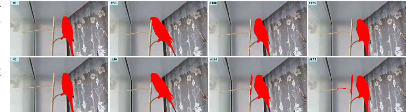 Figure 3 for Directional Deep Embedding and Appearance Learning for Fast Video Object Segmentation