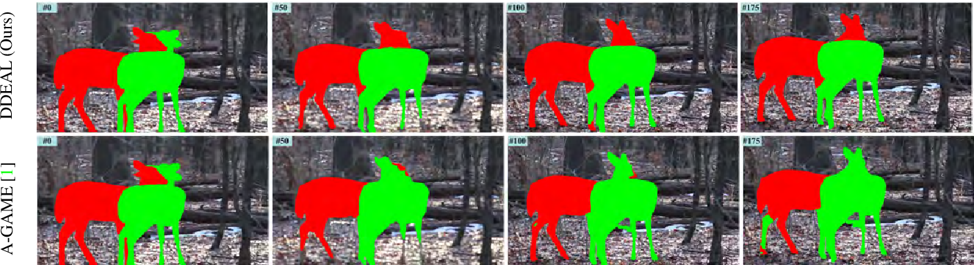 Figure 4 for Directional Deep Embedding and Appearance Learning for Fast Video Object Segmentation