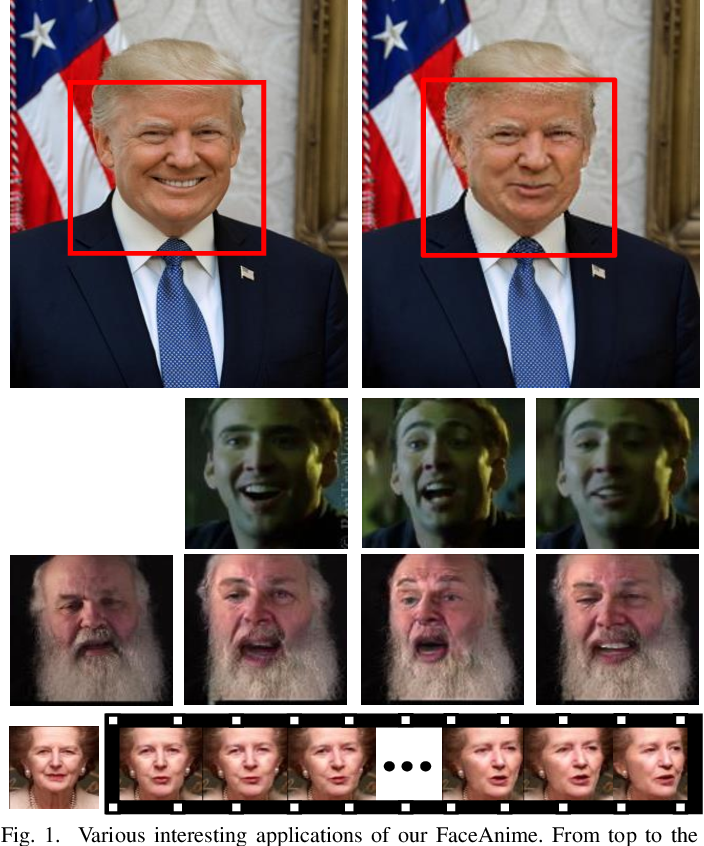 Figure 1 for Image-to-Video Generation via 3D Facial Dynamics