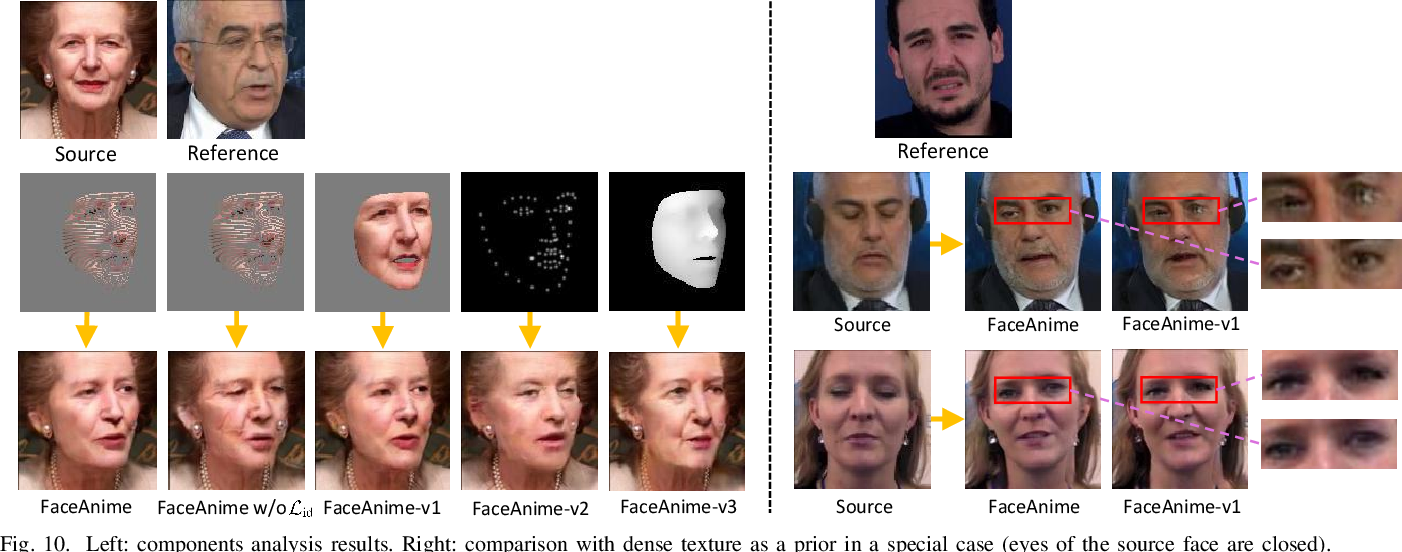 Figure 2 for Image-to-Video Generation via 3D Facial Dynamics