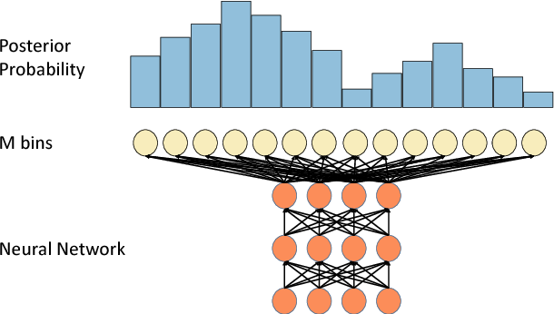 Figure 1 for Calibrated Prediction Intervals for Neural Network Regressors