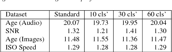 Figure 4 for Calibrated Prediction Intervals for Neural Network Regressors