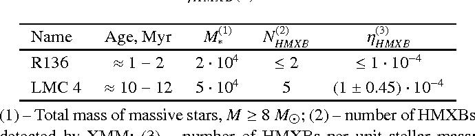 Table 4. Constraints on ηHMXB(τ)