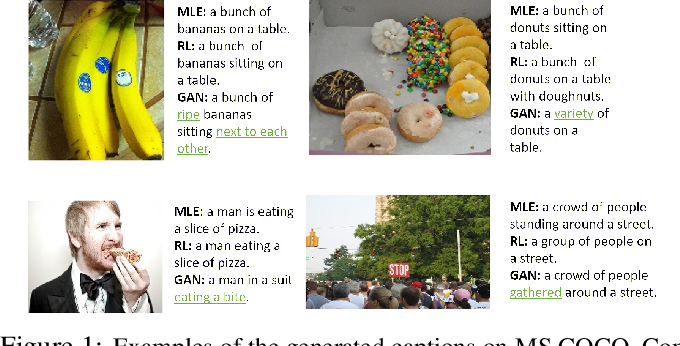 Figure 1 for Learning Compact Reward for Image Captioning