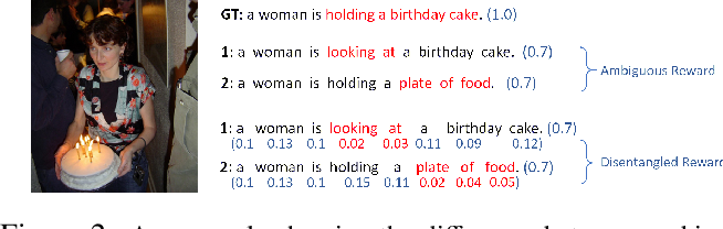 Figure 3 for Learning Compact Reward for Image Captioning