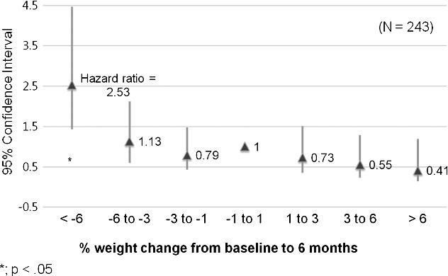 cuanto cuestan las pastillas reduce fat fast en colombia