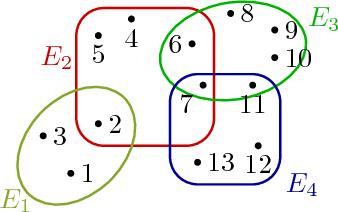 Figure 2 for Curvature of Hypergraphs via Multi-Marginal Optimal Transport