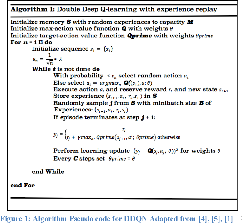 Figure 1 for Investigating Reinforcement Learning Agents for Continuous State Space Environments