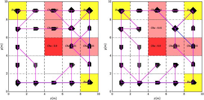 Figure 2 for Probabilistic Motion Planning under Temporal Tasks and Soft Constraints