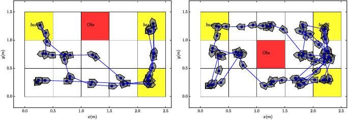 Figure 4 for Probabilistic Motion Planning under Temporal Tasks and Soft Constraints