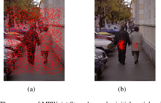 Figure 1 for Learning Sampling Distributions for Efficient Object Detection