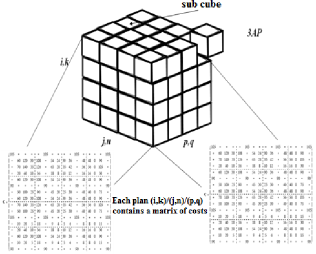 Figure 4 From Exact Method For Solving The Quadratic Three