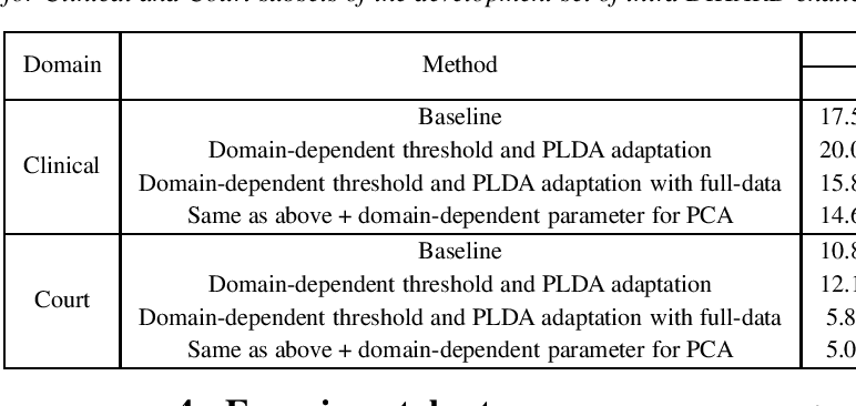 Figure 3 for Domain-Dependent Speaker Diarization for the Third DIHARD Challenge