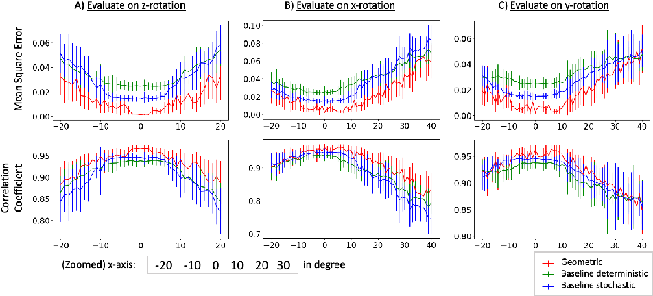 Figure 2 for Learning Geometry-Dependent and Physics-Based Inverse Image Reconstruction