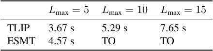 Figure 3 for Adaptive Teaching of Temporal Logic Formulas to Learners with Preferences