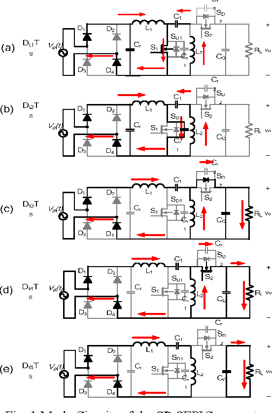 synchronous motor for power factor correction